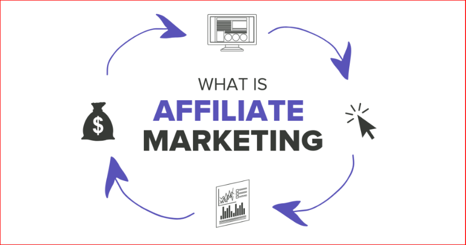 kiemtien-affiliate-marketing-2020